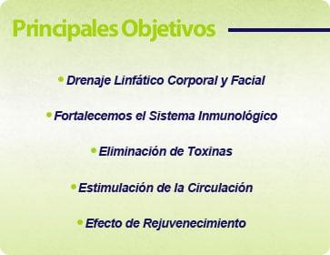objetivos masaje drenaje linfatico