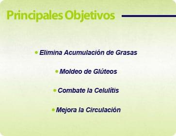 objetivos masaje modelador reductivo anticelulitico
